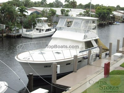 Chris-Craft Commander in used boats - Top Boats